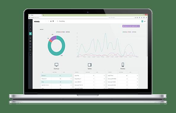 Semcore Nomba Analytics Platform